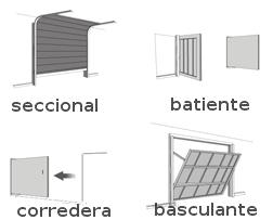 empresa de puertas de garaje en málaga